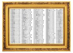 中文字体大全(800余种中文字体打包下载)