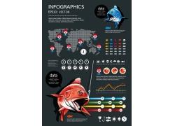 钓鱼信息图表