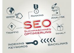网站搜索引擎优化图示