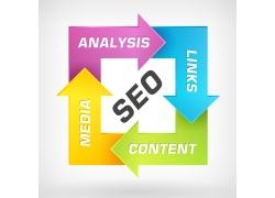 SEO网站搜索引擎优化