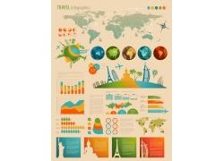 度假旅游元素信息图表