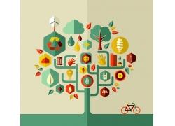 树木上的环保符号
