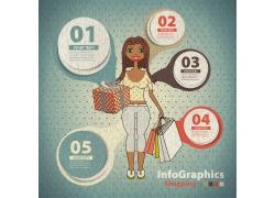 卡通购物美女信息图表图片