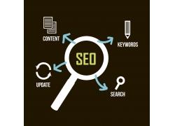 网站搜索引擎