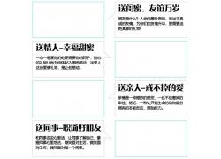 产品细节分栏展示图