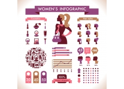 女性插画与女性用品图片
